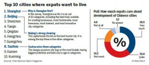 Cities-expat-China-