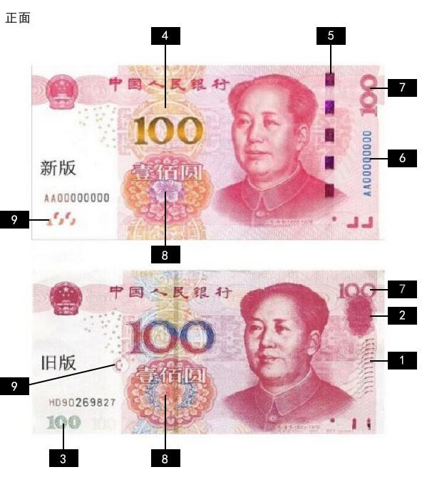 2015 100 RMB bill